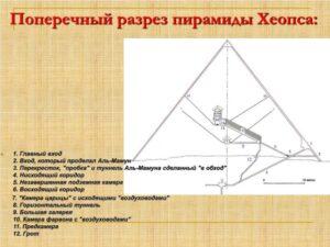 Поперечный размер пирамиды